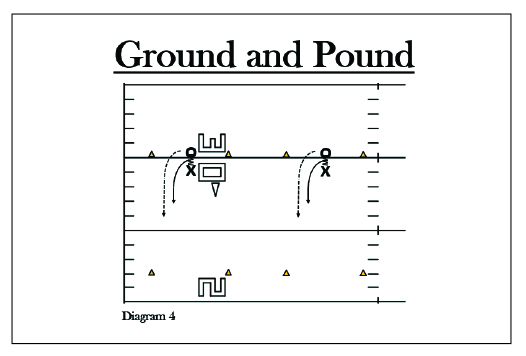 Ground and Pound Drill; Punt Return