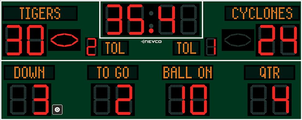 Traditional Multisport Scoreboard
