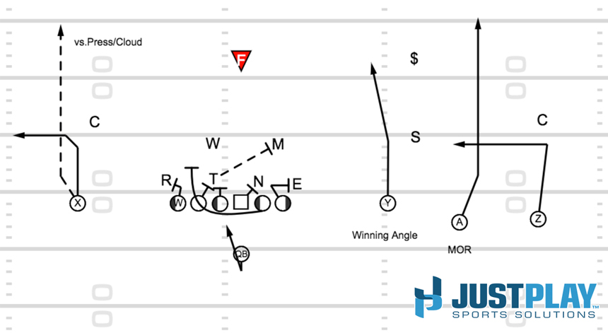 Diagram 1 - QB Power