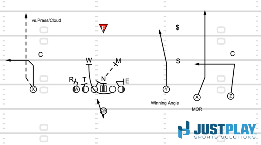 Diagram 2 - QB Power