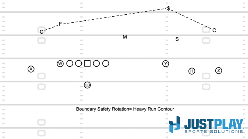 Diagram 4 - QB Power