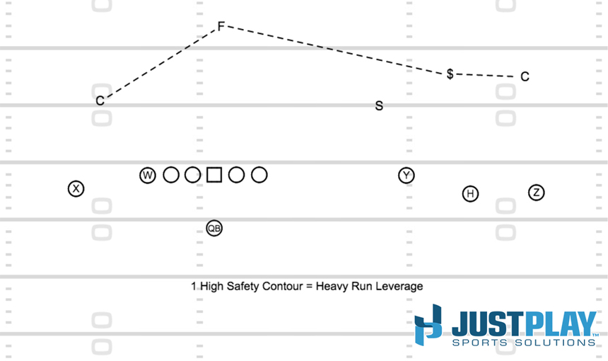 Diagram 6 - QB Power
