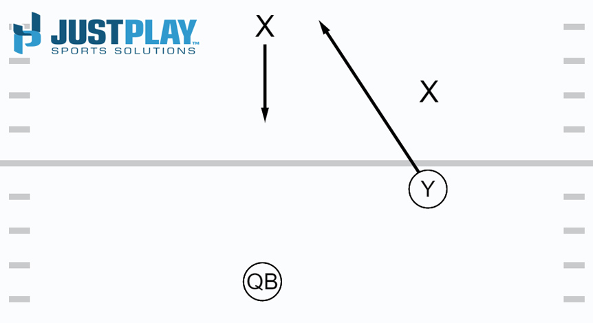 Just Play Solutions - Power - GoldRush - Diagram 4