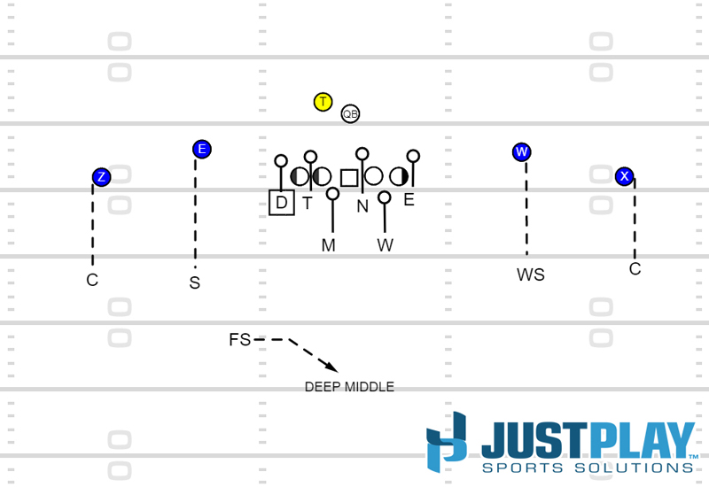 CT---Defense---Diagram-1