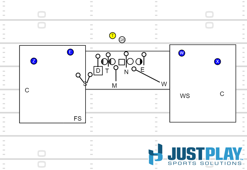 CT---Defense---Diagram-2