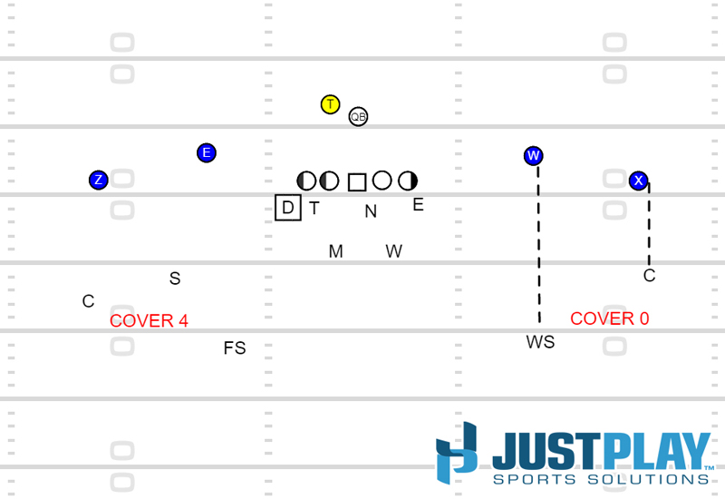 CT---Defense---Diagram-4
