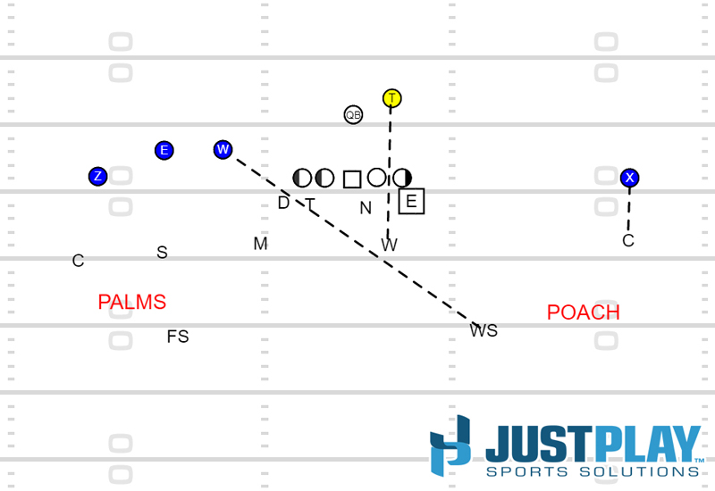 CT---Defense---Diagram-5
