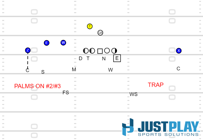 CT---Defense---Diagram-6