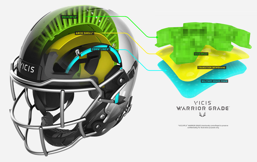 VICIS Army Pad Set