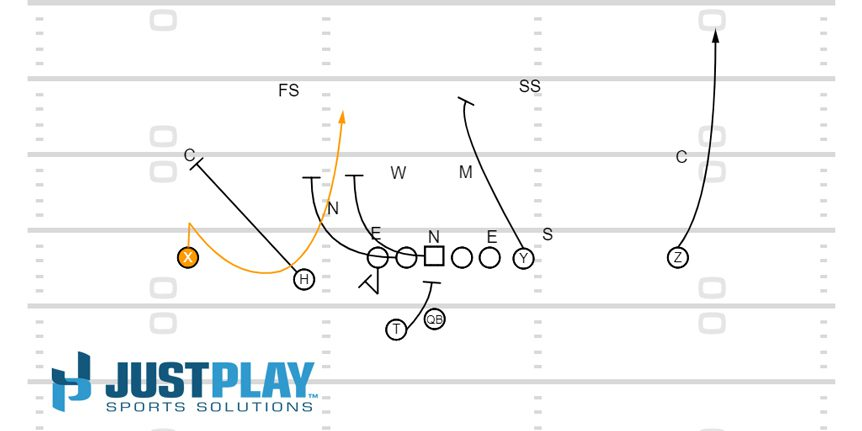 wide receiver slip screen