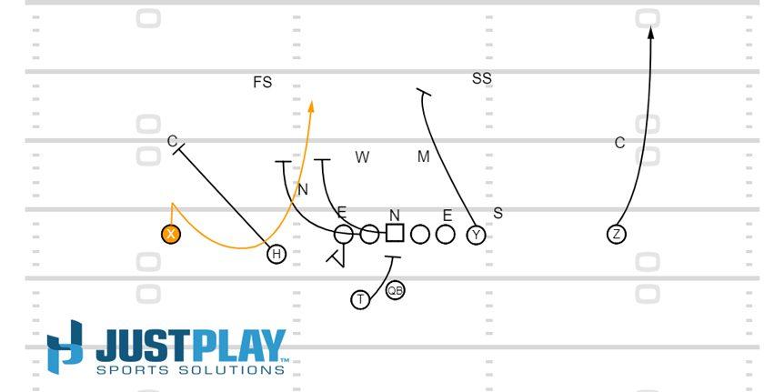 wide receiver slip screen
