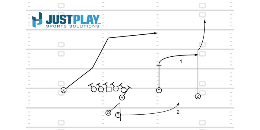 Just Play: Speed Option Pass