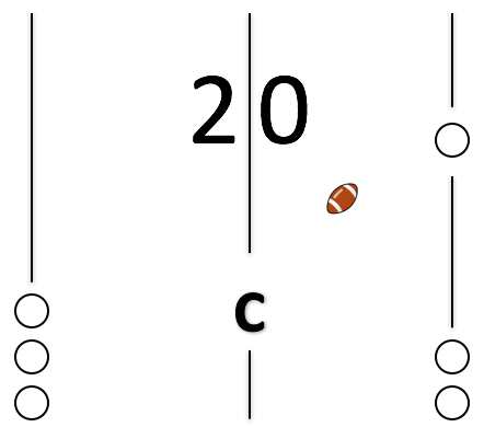 Diagram 1, Three Line, Stan Zweifel, Jay Schlichte, Wide Receiver, Drill, Catch