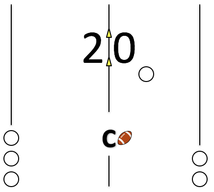 Diagram 2, Sternum, Stan Zweifel, Jay Schlichte, Wide Receiver, Drill, Catch