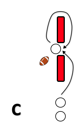 Diagram 5, Figure 8, Stan Zweifel, Jay Schlichte, Wide Receiver, Drill, Catch