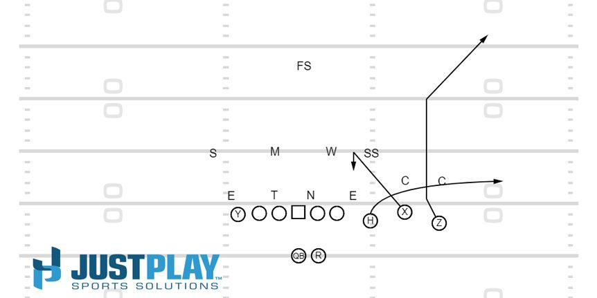 Just Play Solutions: Snag Concept