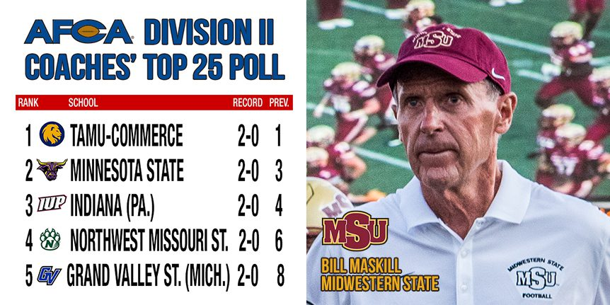 Midwestern State Week 2 AFCA Division II Coaches Top 25 Poll - WP