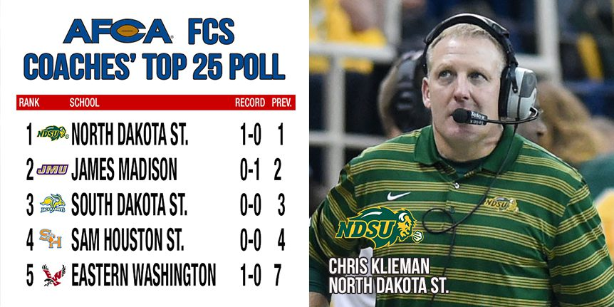 AFCA FCS Poll Week 1 Art