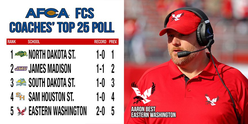 Eastern Washington Week 2 AFCA FCS Coaches Top 25 Poll - WP