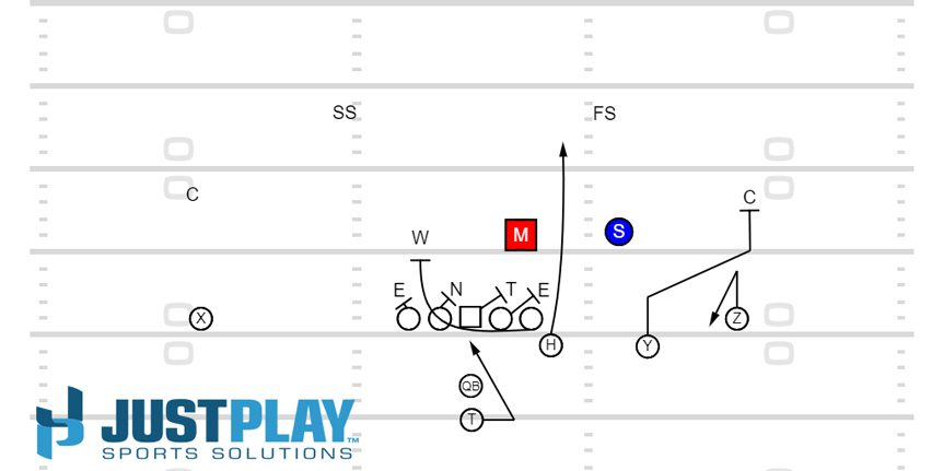 Just Play: Dart RPO