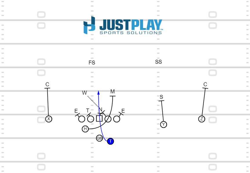 Just Play Sports Solutions: Zone Insert