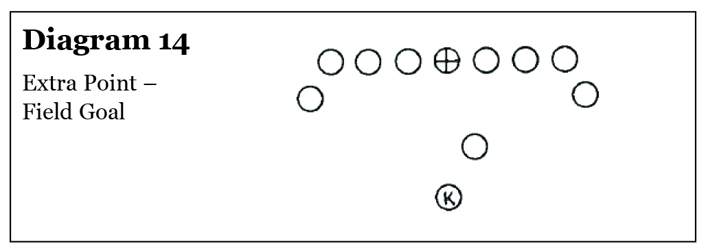 Johnny Majors Kicking Game 14