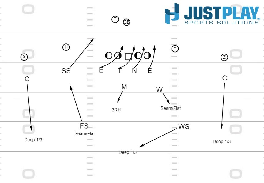 Just Play Sports Solutions: Zone Blitz