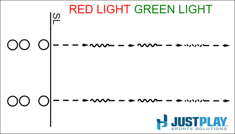 Wide Receiver Drills: Diagram 1