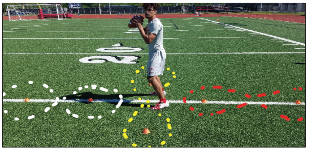 Developing Your Quarterback, Jermaine Alfred - Figure 8