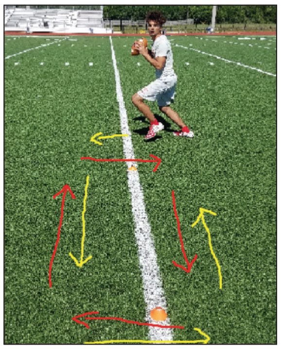 Developing Your Quarterback, Jermaine Alfred - I Drill