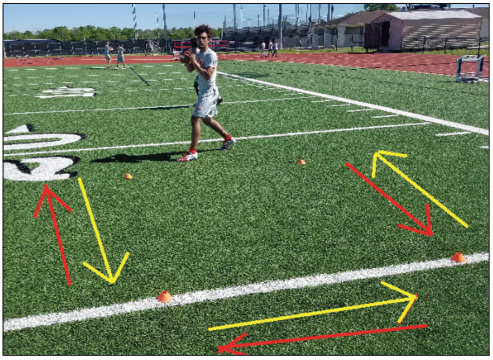Developing Your Quarterback, Jermaine Alfred - Square drill