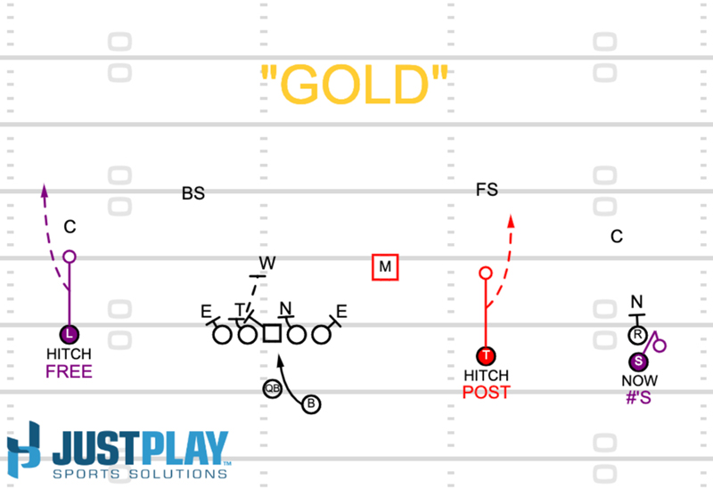 Diagram-1-Offense-Gold