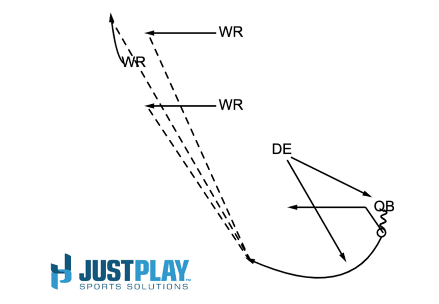 Just Play Sports Solutions: Everyday Quarterback Drills