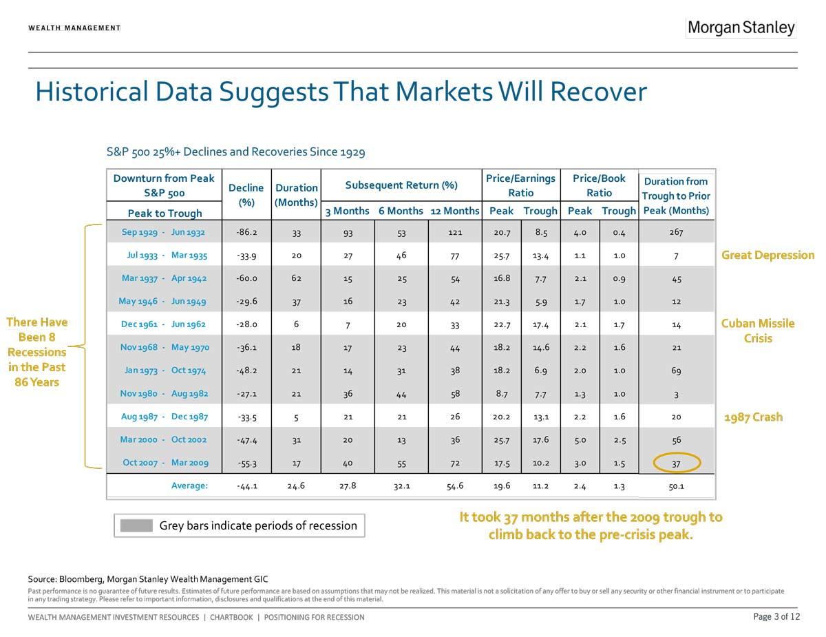 Morgan Stanley: Chart 2