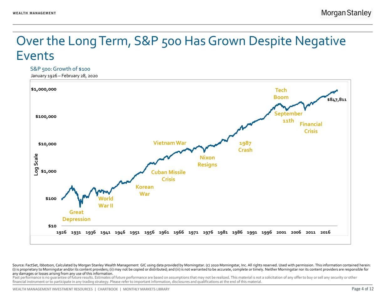 Morgan Stanley: Chart 3