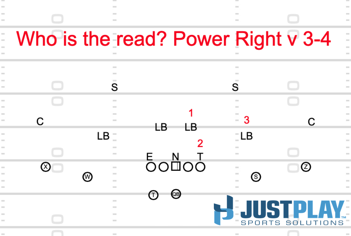 Power Read: Diagram 1