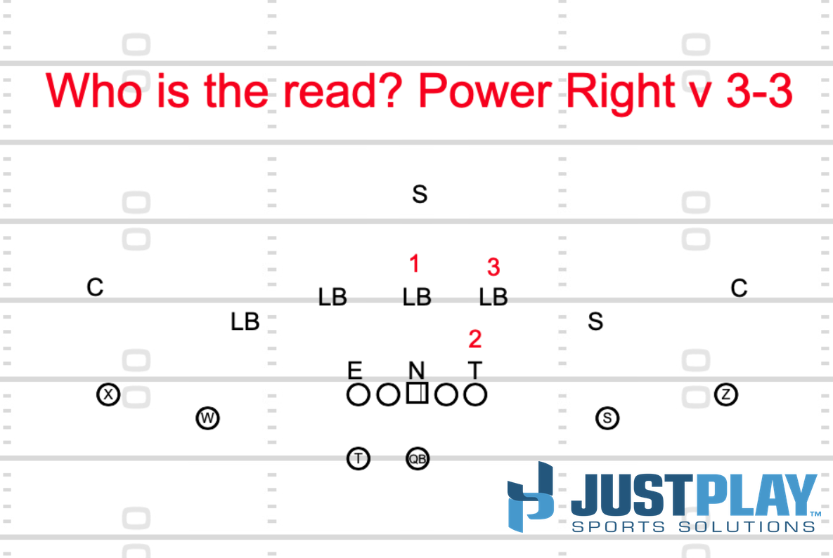 Power Read: Diagram 2
