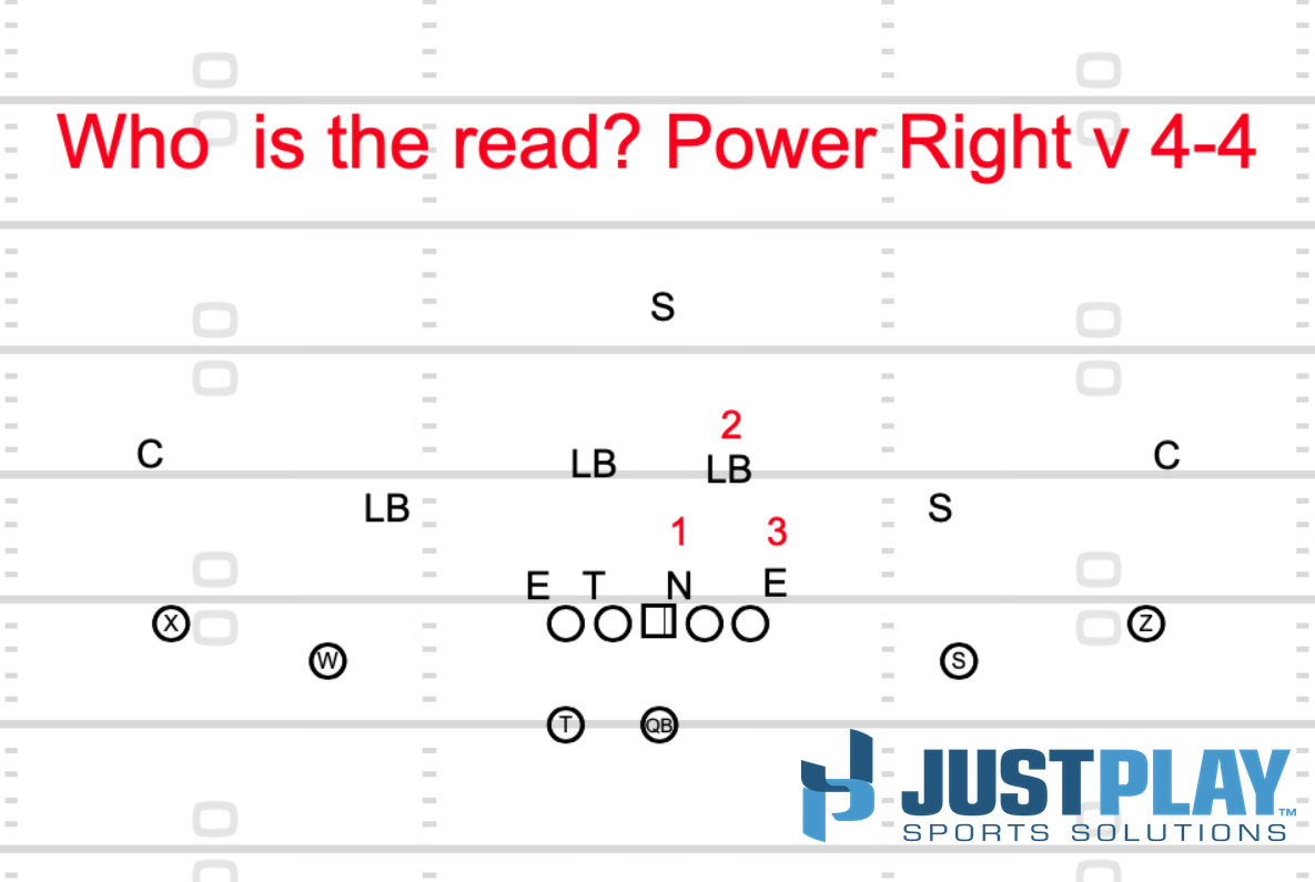 Power Read: Diagram 3