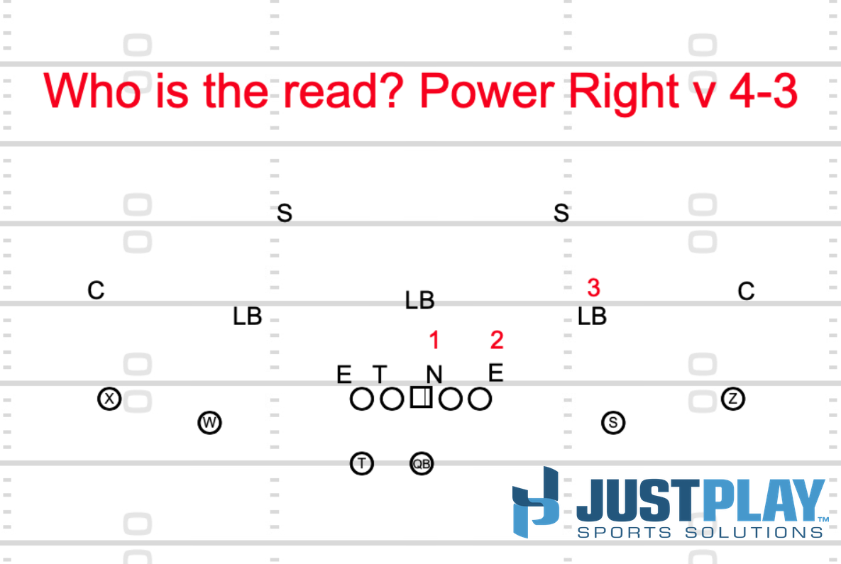 Power Read: Diagram 4