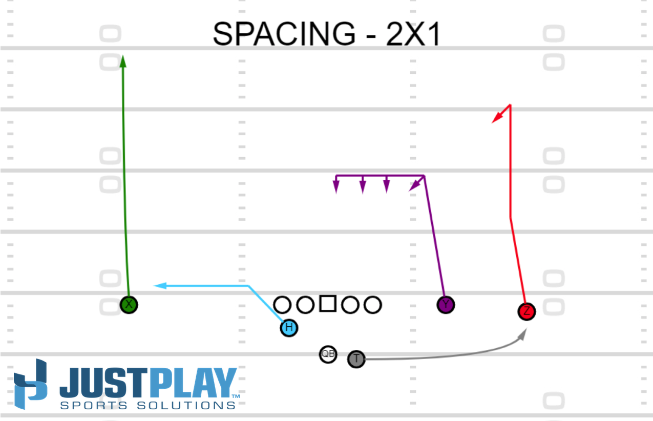 Just Play - Diagram 1