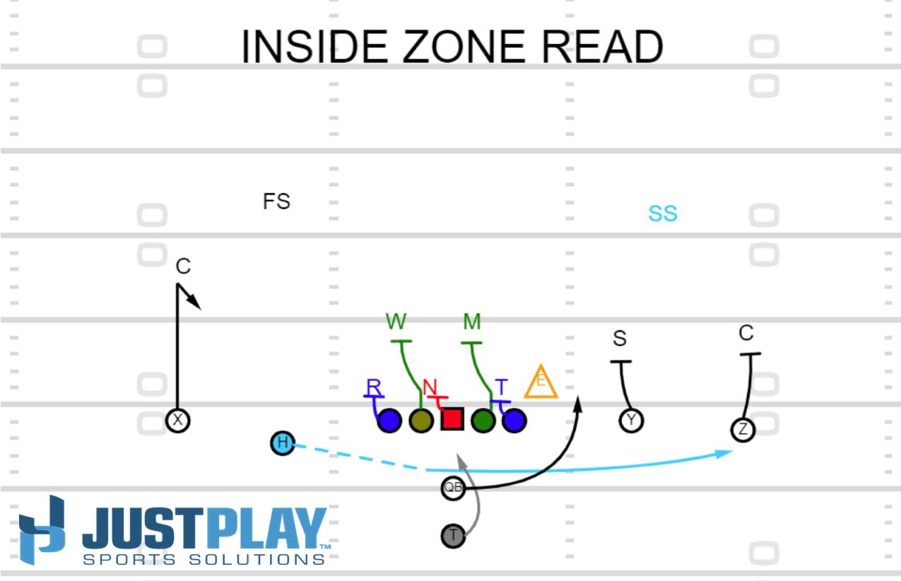 Just Play - Diagram 10