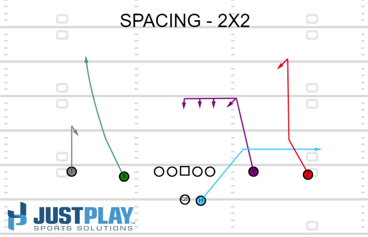 Just Play - Diagram 3