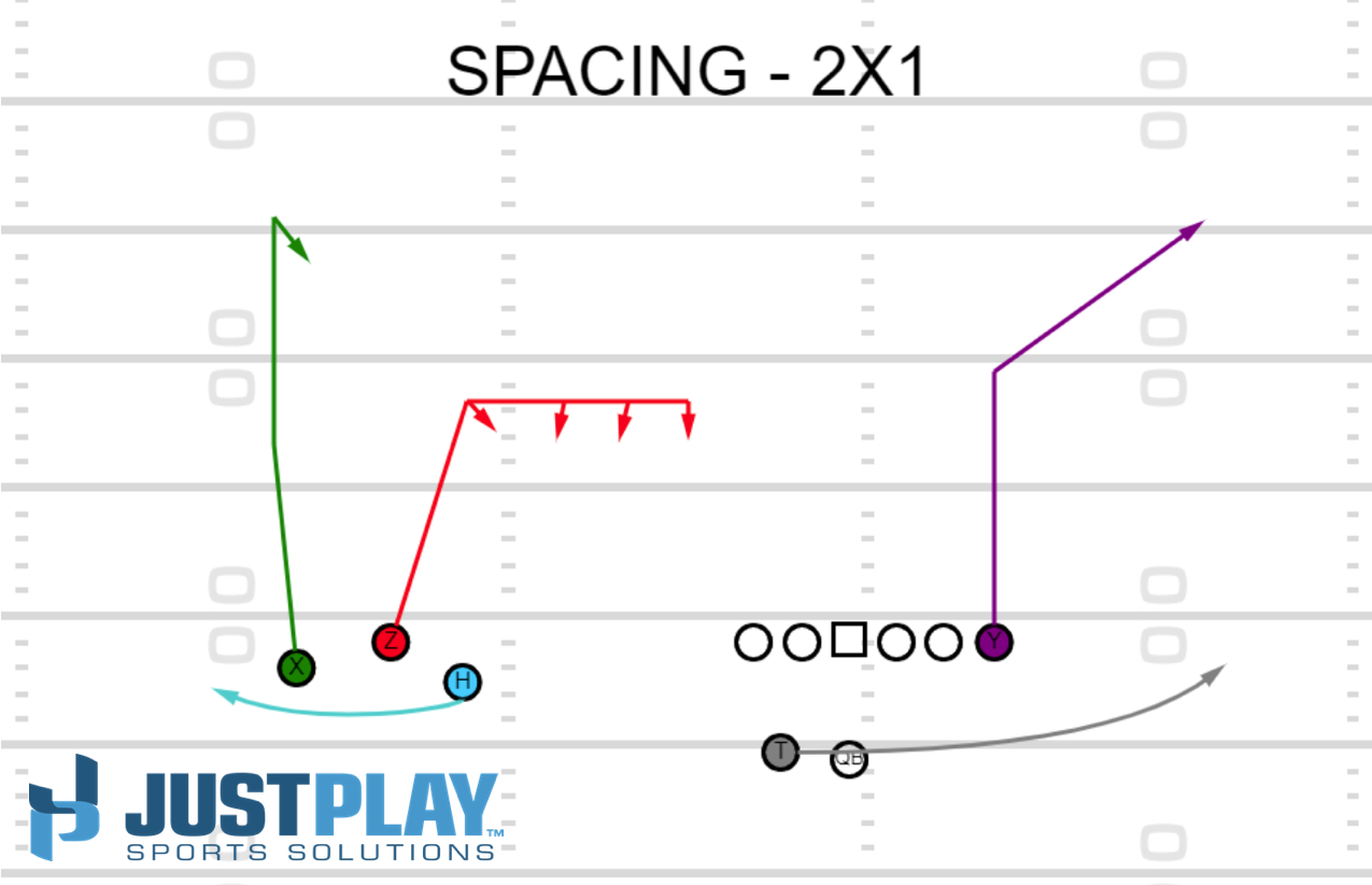 Just Play - Diagram 4