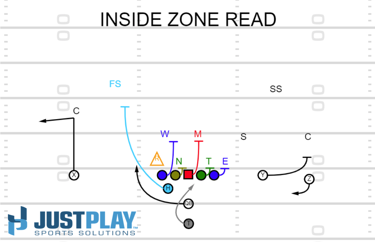 Just Play - Diagram 5