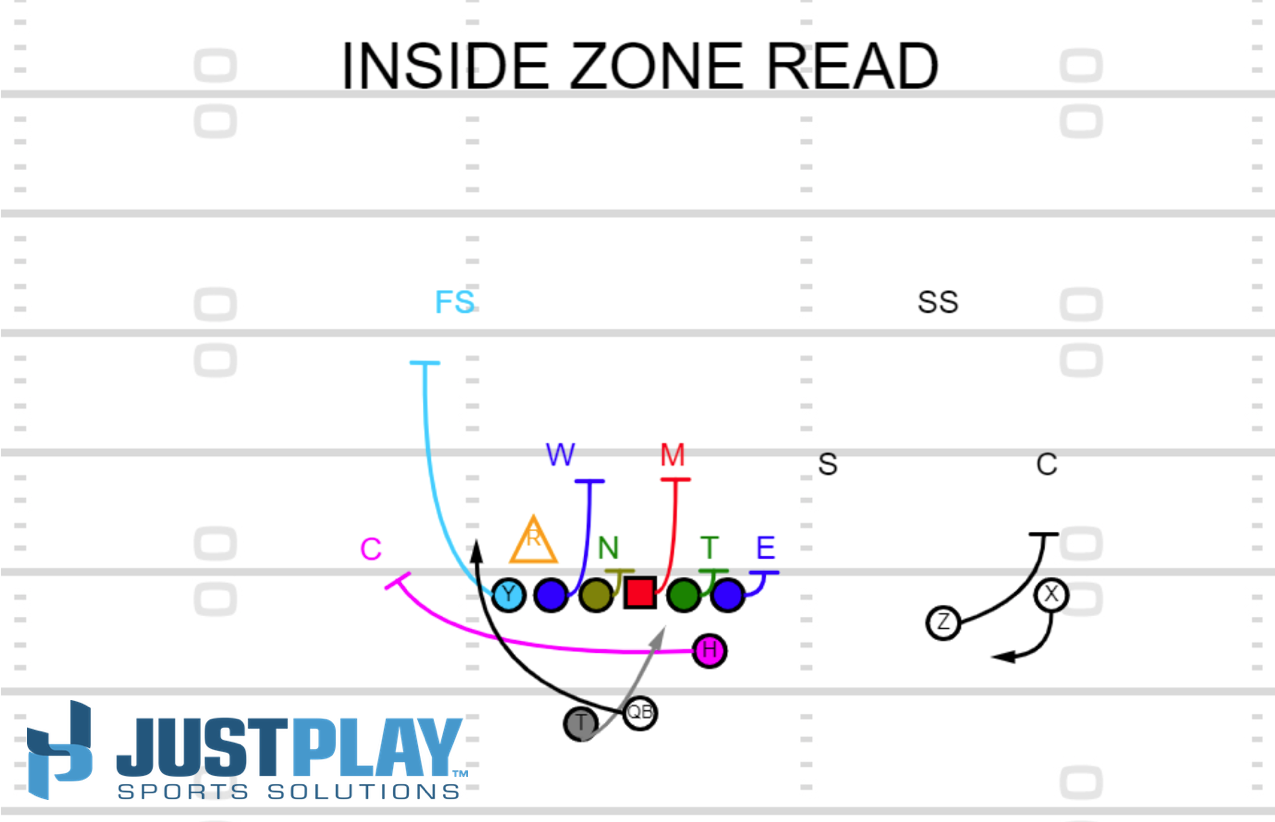 Just Play - Diagram 7