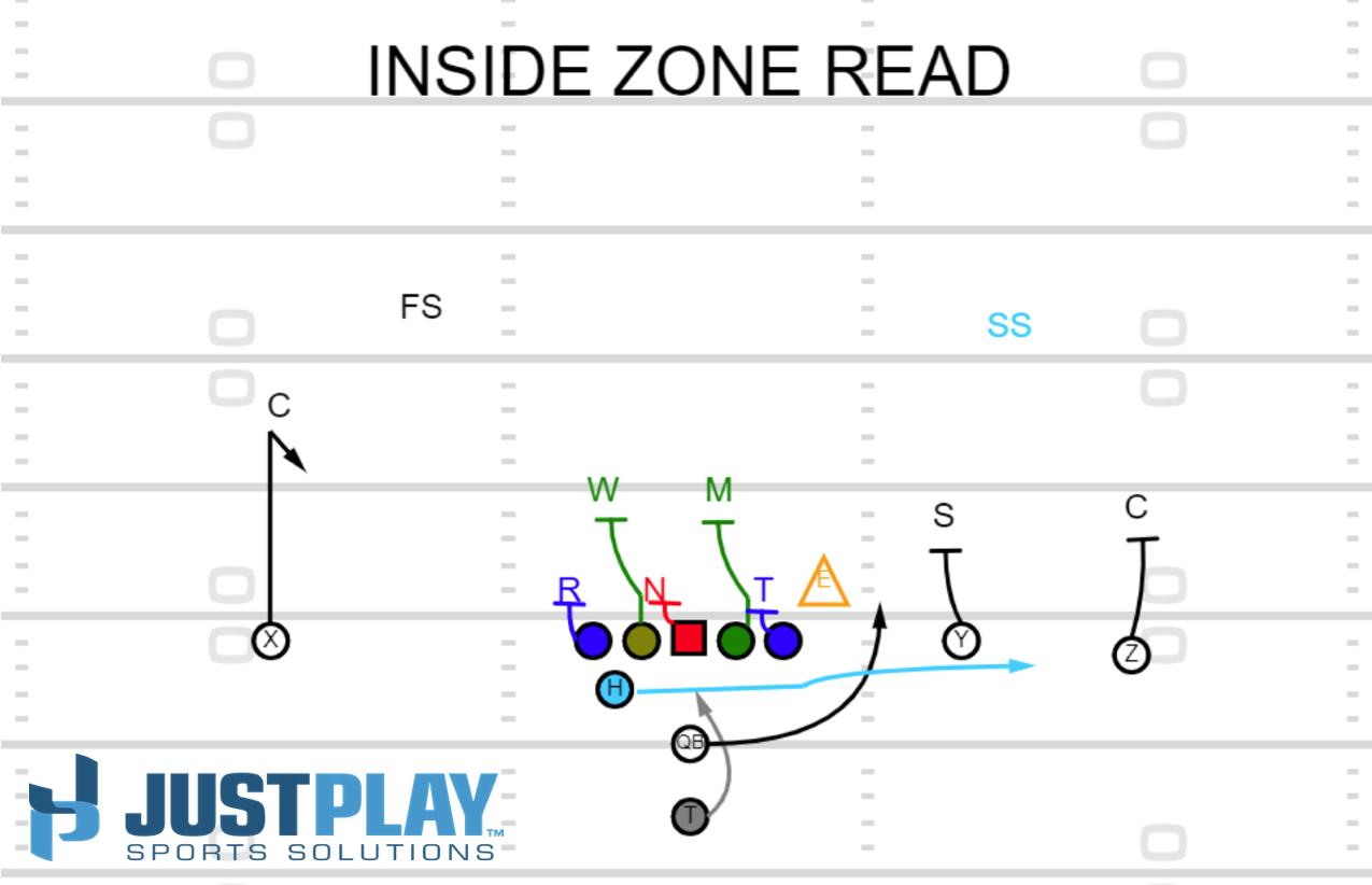 Just Play - Diagram 8