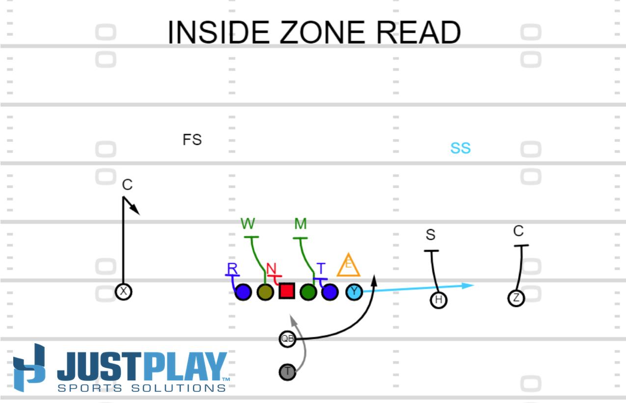 Just Play - Diagram 9