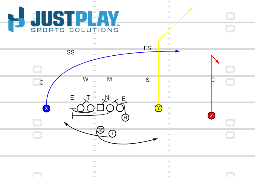 Just Play: Buck Sweep Play-Action Pass