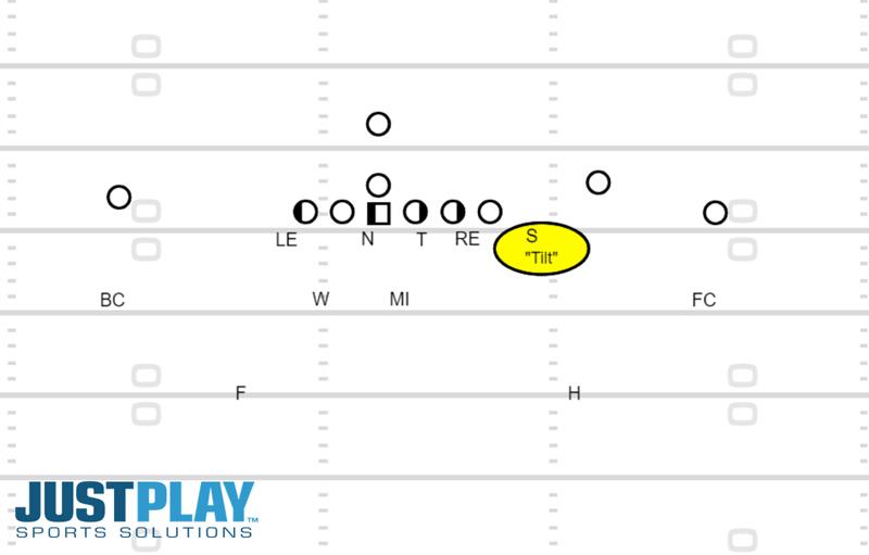Just Play Solutions: Diagram 4, Linebacker Development