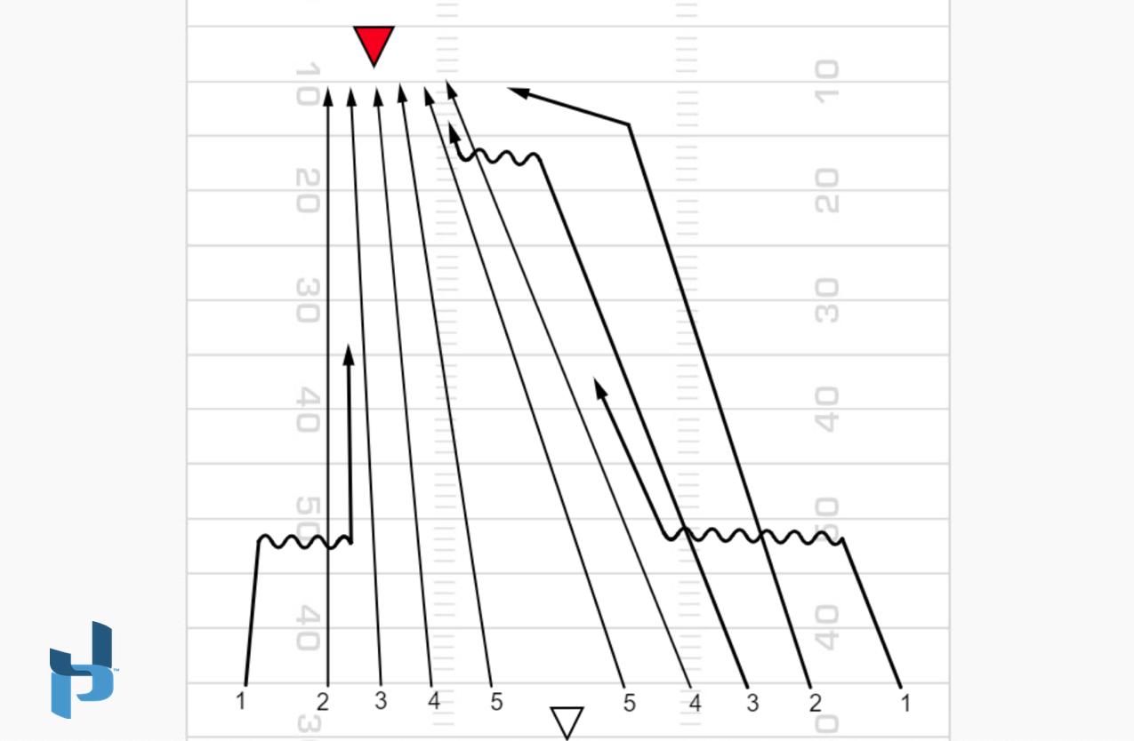 Chalk Talk - Special Teams - Diagram 2